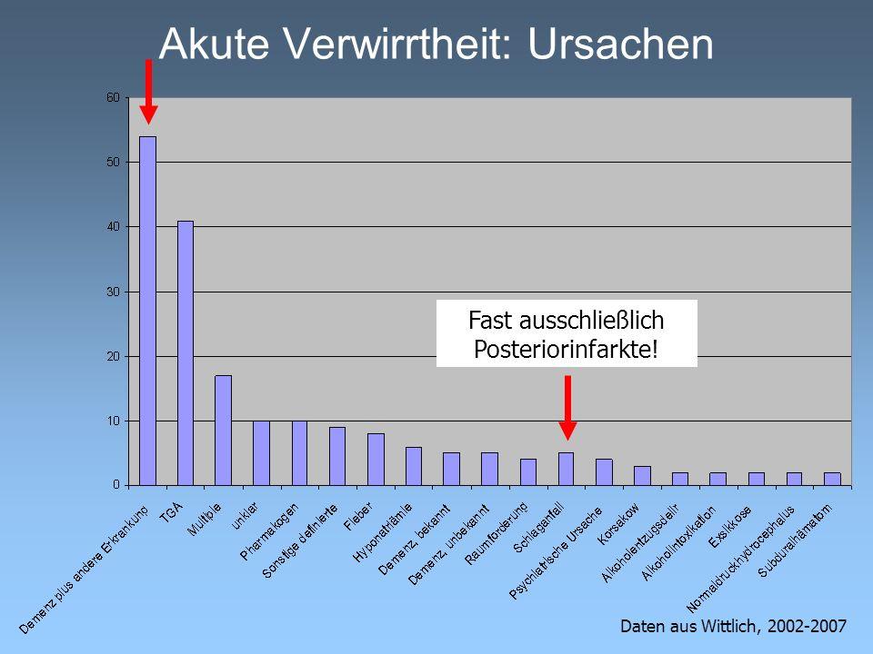 Akute Verwirrtheit: Ursachen Daten aus Wittlich, 2002-2007 Fast ausschließlich Posteriorinfarkte!