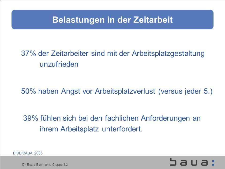 Dr. Beate Beermann, Gruppe 1.2 Belastungen in der Zeitarbeit 37% der Zeitarbeiter sind mit der Arbeitsplatzgestaltung unzufrieden 50% haben Angst vor