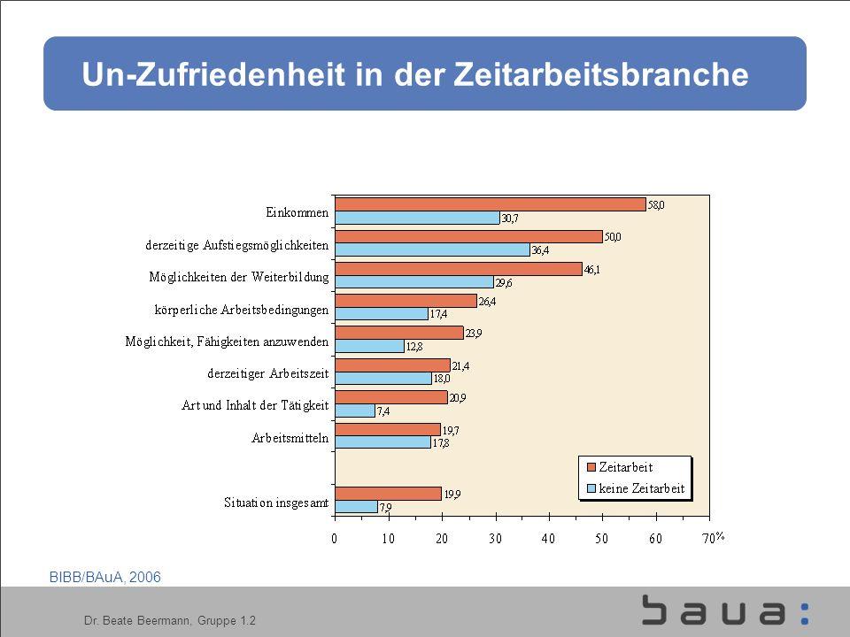 Dr. Beate Beermann, Gruppe 1.2 Un-Zufriedenheit in der Zeitarbeitsbranche BIBB/BAuA, 2006