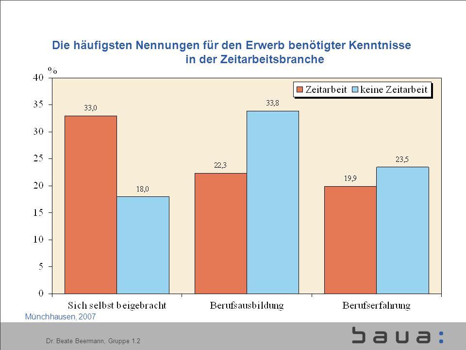 Dr. Beate Beermann, Gruppe 1.2 Die häufigsten Nennungen für den Erwerb benötigter Kenntnisse in der Zeitarbeitsbranche Münchhausen, 2007