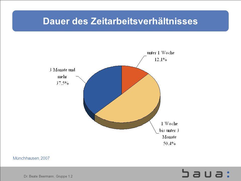 Dr. Beate Beermann, Gruppe 1.2 Dauer des Zeitarbeitsverhältnisses Münchhausen, 2007