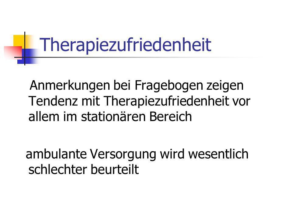 Therapiezufriedenheit Anmerkungen bei Fragebogen zeigen Tendenz mit Therapiezufriedenheit vor allem im stationären Bereich ambulante Versorgung wird w