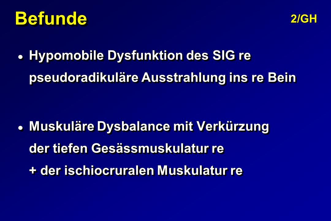 BefundeBefunde l Hypomobile Dysfunktion des SIG re pseudoradikuläre Ausstrahlung ins re Bein l Muskuläre Dysbalance mit Verkürzung der tiefen Gesässmuskulatur re + der ischiocruralen Muskulatur re l Hypomobile Dysfunktion des SIG re pseudoradikuläre Ausstrahlung ins re Bein l Muskuläre Dysbalance mit Verkürzung der tiefen Gesässmuskulatur re + der ischiocruralen Muskulatur re 2/GH