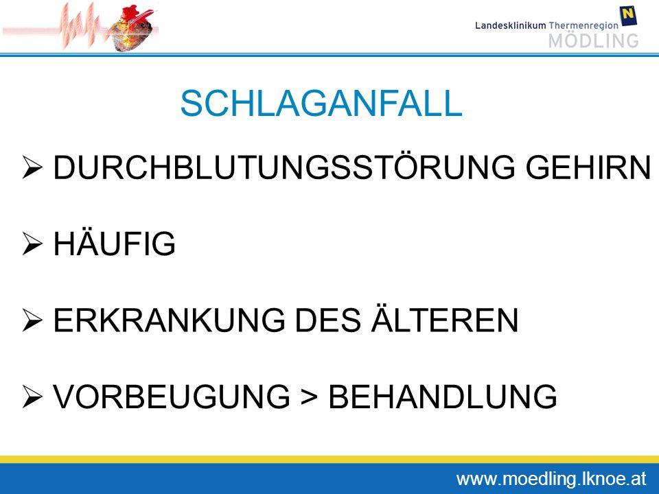 www.moedling.lknoe.at SCHLAGANFALL DURCHBLUTUNGSSTÖRUNG GEHIRN HÄUFIG ERKRANKUNG DES ÄLTEREN VORBEUGUNG > BEHANDLUNG