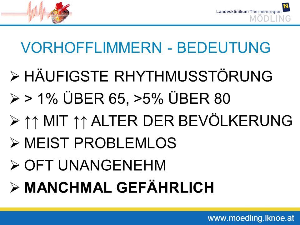 www.moedling.lknoe.at VORHOFFLIMMERN - BEDEUTUNG HÄUFIGSTE RHYTHMUSSTÖRUNG > 1% ÜBER 65, >5% ÜBER 80 MIT ALTER DER BEVÖLKERUNG MEIST PROBLEMLOS OFT UN