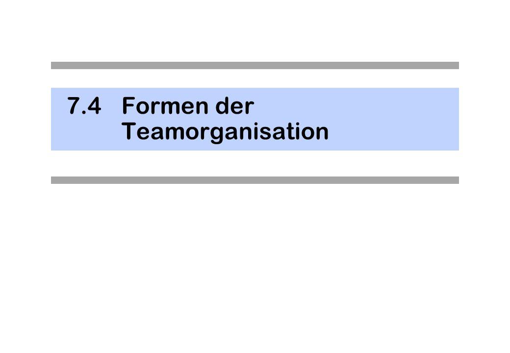 7.4Formen der Teamorganisation