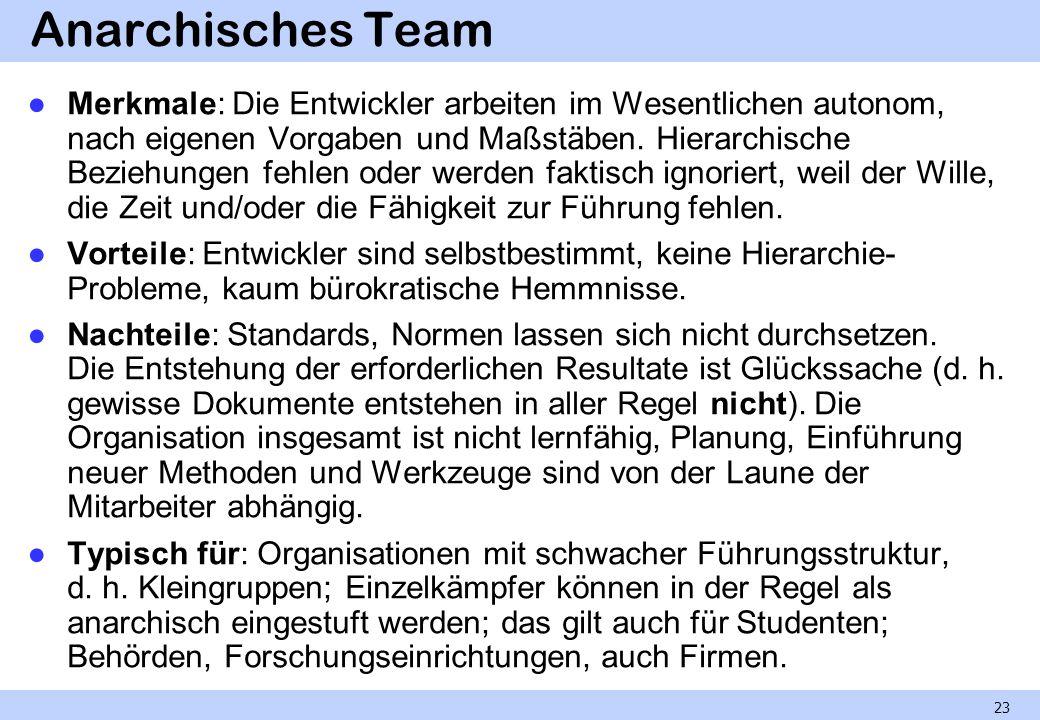 Anarchisches Team Merkmale: Die Entwickler arbeiten im Wesentlichen autonom, nach eigenen Vorgaben und Maßstäben. Hierarchische Beziehungen fehlen ode