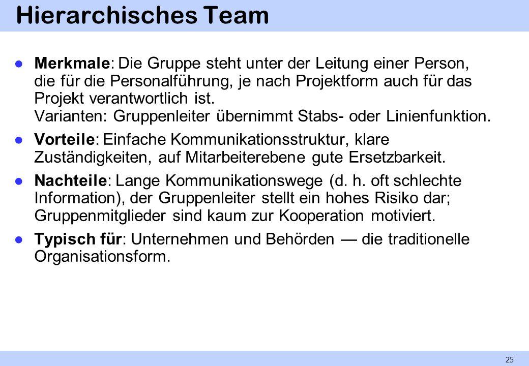 Hierarchisches Team Merkmale: Die Gruppe steht unter der Leitung einer Person, die für die Personalführung, je nach Projektform auch für das Projekt v