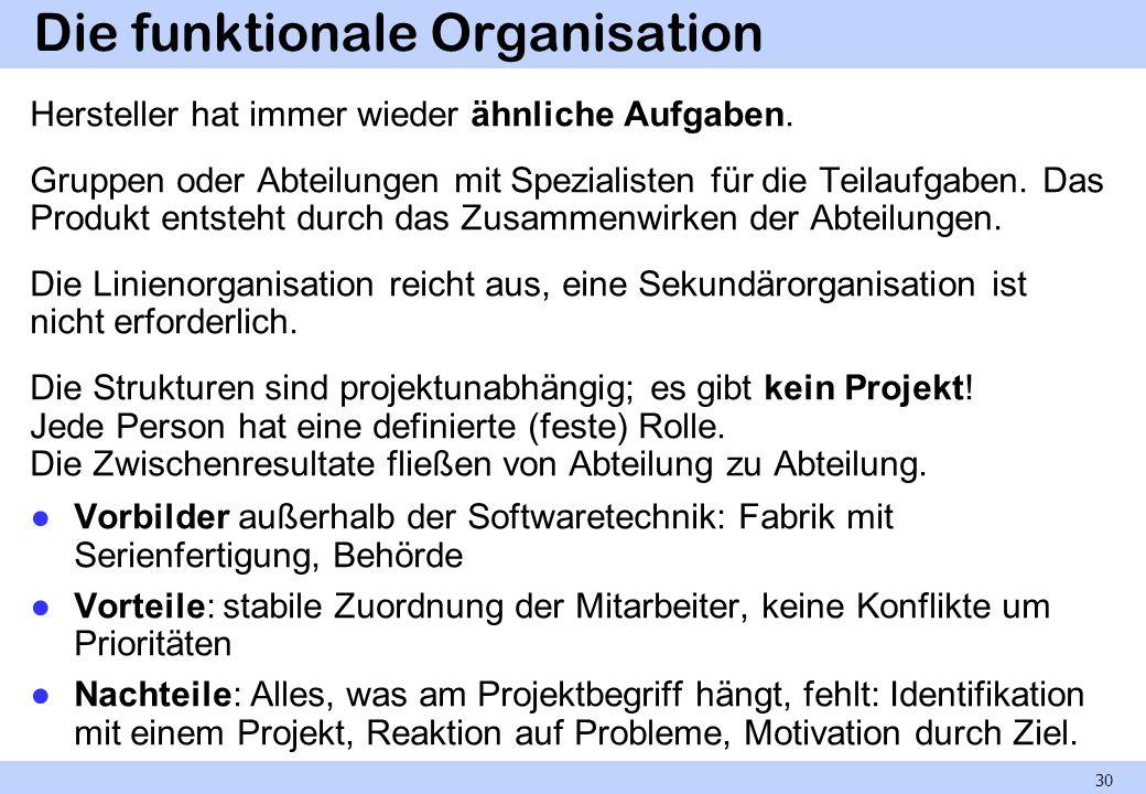 Die funktionale Organisation Hersteller hat immer wieder ähnliche Aufgaben. Gruppen oder Abteilungen mit Spezialisten für die Teilaufgaben. Das Produk