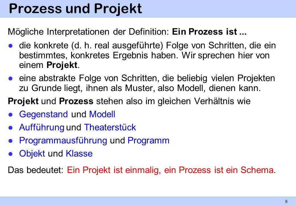 Prozess und Projekt Mögliche Interpretationen der Definition: Ein Prozess ist... die konkrete (d. h. real ausgeführte) Folge von Schritten, die ein be