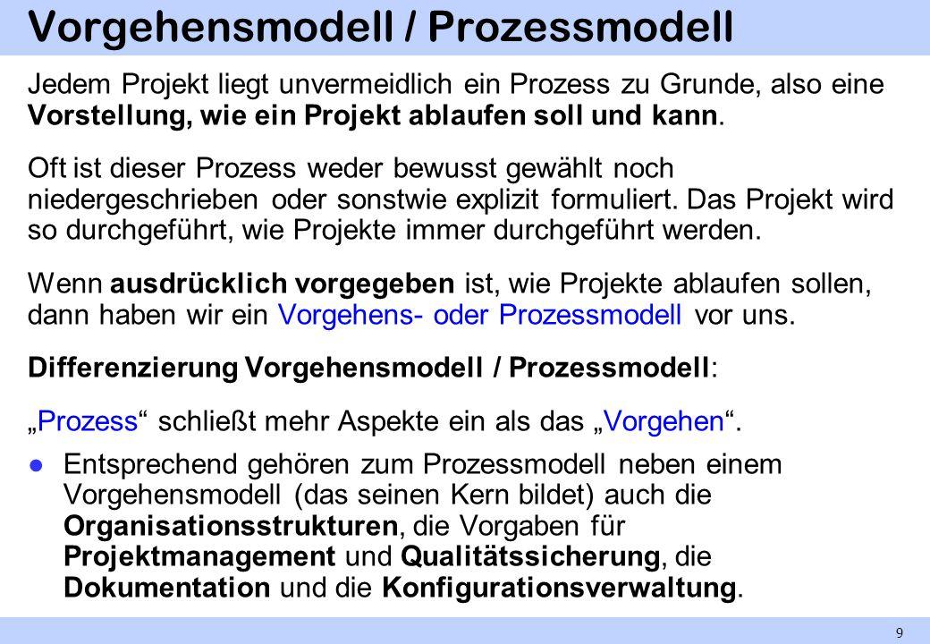 Vorgehensmodell / Prozessmodell Jedem Projekt liegt unvermeidlich ein Prozess zu Grunde, also eine Vorstellung, wie ein Projekt ablaufen soll und kann