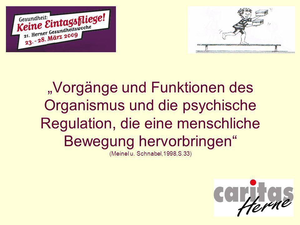Vorgänge und Funktionen des Organismus und die psychische Regulation, die eine menschliche Bewegung hervorbringen (Meinel u. Schnabel,1998,S.33)