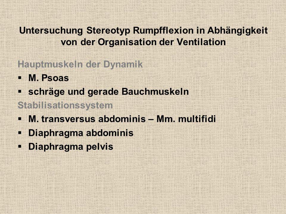 Untersuchung Stereotyp Rumpfflexion in Abhängigkeit von der Organisation der Ventilation Hauptmuskeln der Dynamik M. Psoas schräge und gerade Bauchmus