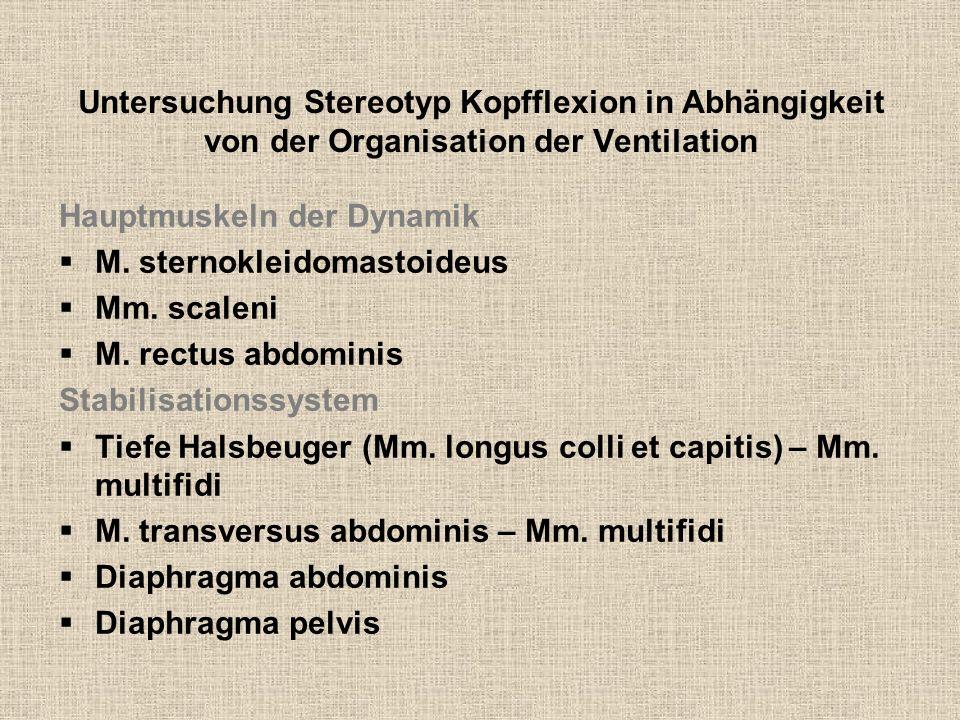 Untersuchung Stereotyp Kopfflexion in Abhängigkeit von der Organisation der Ventilation Hauptmuskeln der Dynamik M. sternokleidomastoideus Mm. scaleni