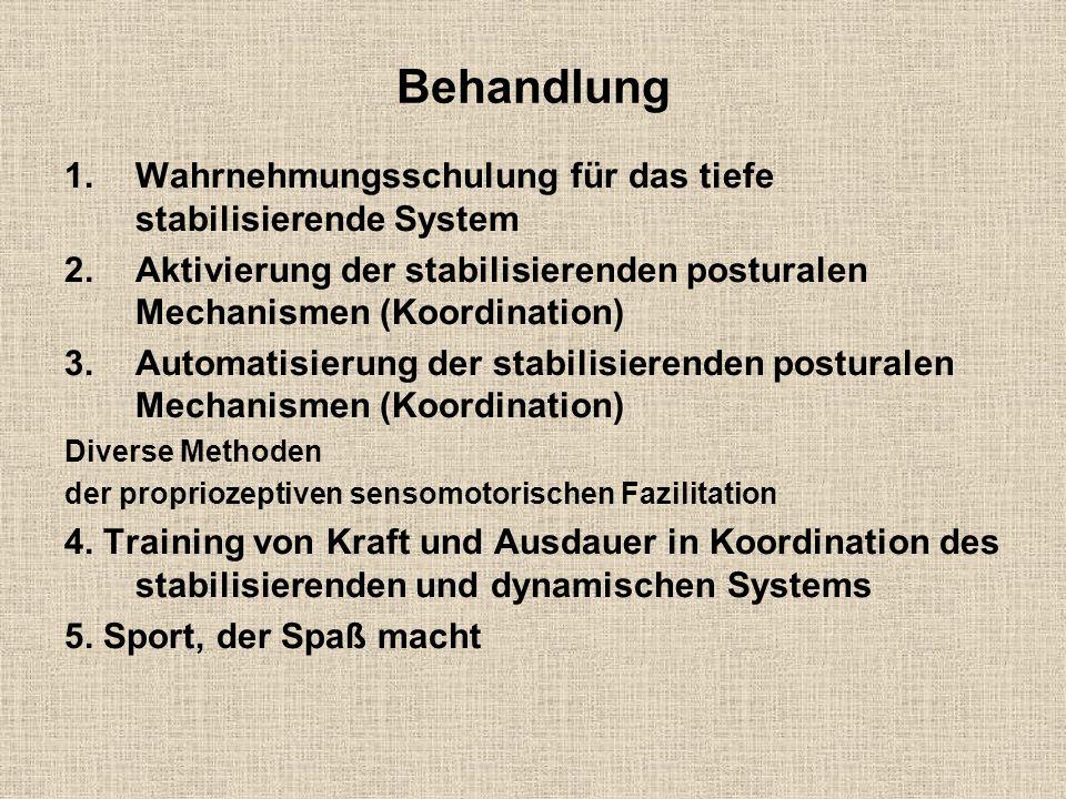 Behandlung 1.Wahrnehmungsschulung für das tiefe stabilisierende System 2.Aktivierung der stabilisierenden posturalen Mechanismen (Koordination) 3.Auto