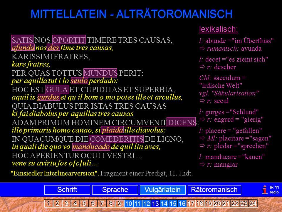 Mittellatein-ARRomanisch1 MITTELLATEIN - ALTRÄTOROMANISCH SATIS NOS OPORTIT TIMERE TRES CAUSAS, KARISSIMI FRATRES, PER QUAS TOTTUS MUNDUS PERIT: HOC EST GULA ET CUPIDITAS ET SUPERBIA, QUIA DIABULUS PER ISTAS TRES CAUSAS ADAM PRIMUM HOMINEM CIRCUMVENIT DICENS: IN QUACUMQUE DIE COMEDERITIS DE LIGNO, HOC APERIENTUR OCULI VESTRI...
