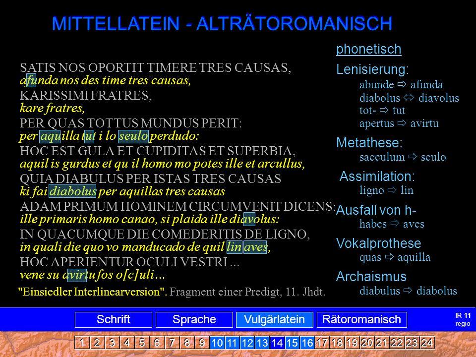 Mittellatein-ARRomanisch2 MITTELLATEIN - ALTRÄTOROMANISCH SATIS NOS OPORTIT TIMERE TRES CAUSAS, KARISSIMI FRATRES, PER QUAS TOTTUS MUNDUS PERIT: HOC EST GULA ET CUPIDITAS ET SUPERBIA, QUIA DIABULUS PER ISTAS TRES CAUSAS ADAM PRIMUM HOMINEM CIRCUMVENIT DICENS: IN QUACUMQUE DIE COMEDERITIS DE LIGNO, HOC APERIENTUR OCULI VESTRI...