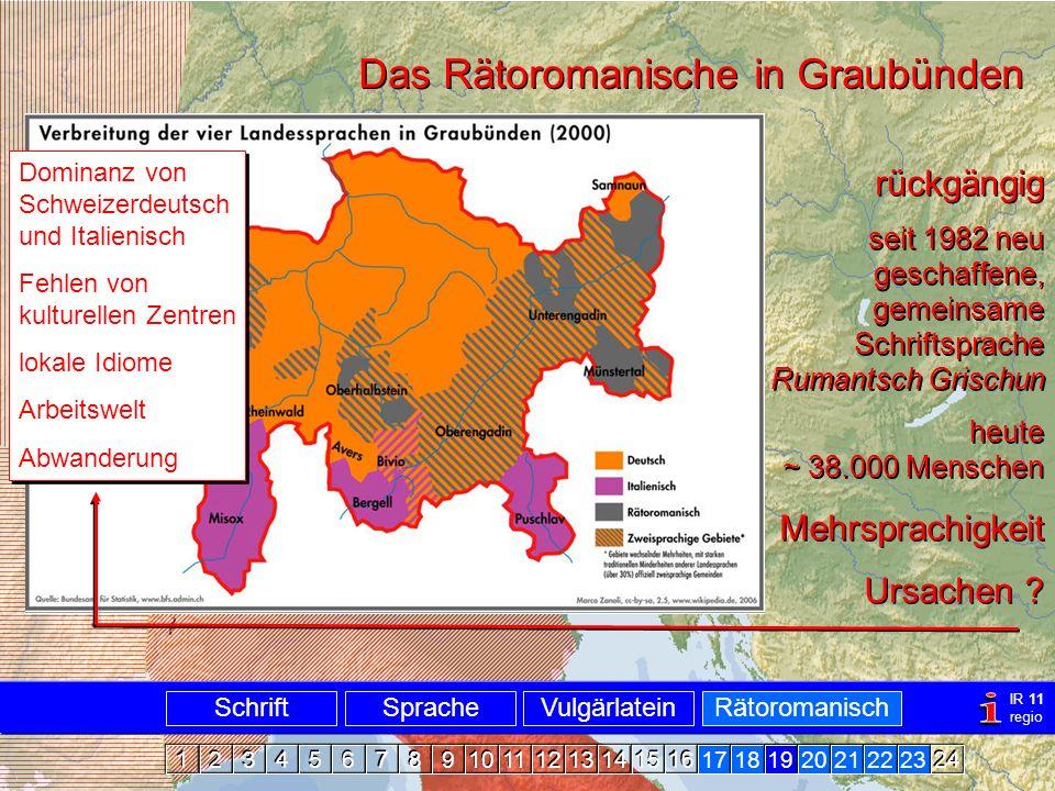 Rätoromanisch Graubünden Donau Rhein Das Rätoromanische in Graubünden rückgängig seit 1982 neu geschaffene, gemeinsame Schriftsprache Rumantsch Grischun heute ~ 38.000 Menschen Mehrsprachigkeit Ursachen .