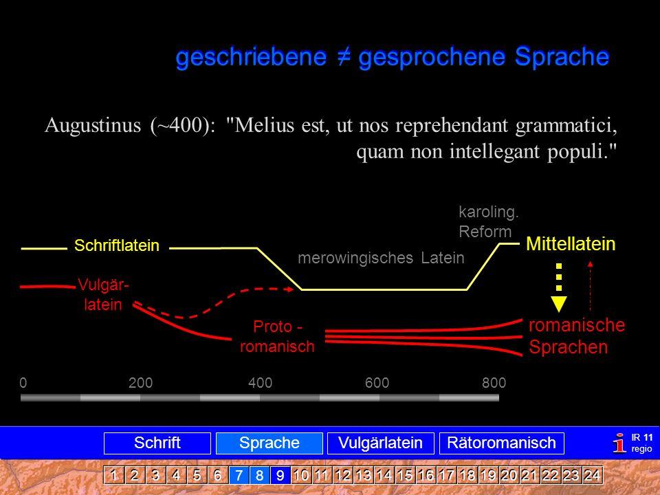 schriftlich-mündlich geschriebene gesprochene Sprache 0200600400800 merowingisches Latein karoling.
