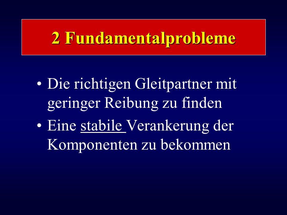 2 Fundamentalprobleme Die richtigen Gleitpartner mit geringer Reibung zu finden Eine stabile Verankerung der Komponenten zu bekommen