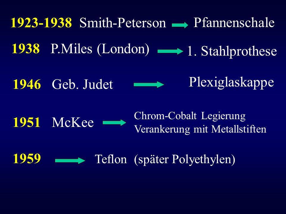 1923-1938 Smith-Peterson Pfannenschale 1938 P.Miles (London) 1. Stahlprothese 1946 Geb. Judet Plexiglaskappe 1951 McKee Chrom-Cobalt Legierung Veranke