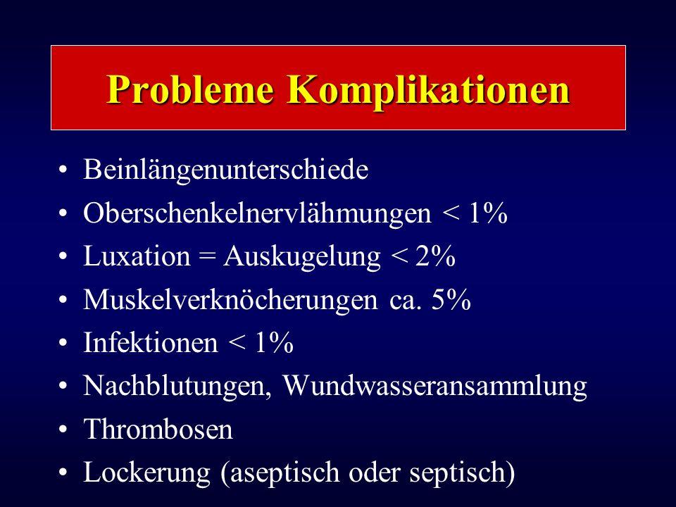 Probleme Komplikationen Beinlängenunterschiede Oberschenkelnervlähmungen < 1% Luxation = Auskugelung < 2% Muskelverknöcherungen ca. 5% Infektionen < 1