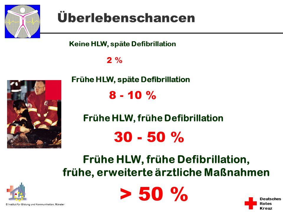 Deutsches Rotes Kreuz © Institut für Bildung und Kommunikation, Münster 2 % Keine HLW, späte Defibrillation Frühe HLW, späte Defibrillation 8 - 10 % F