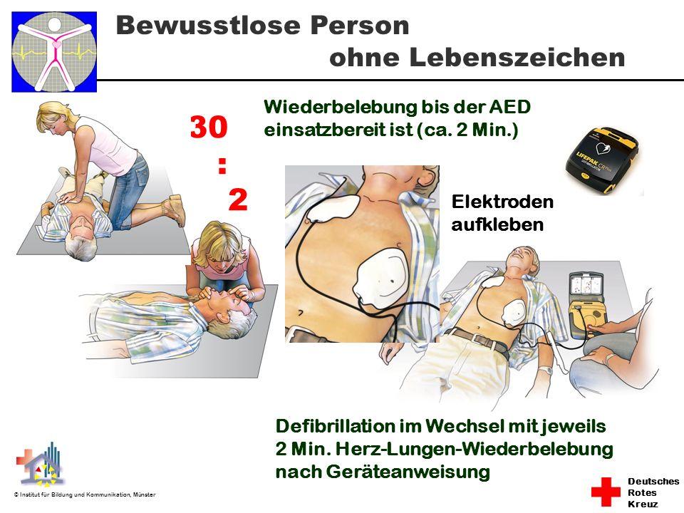 Deutsches Rotes Kreuz © Institut für Bildung und Kommunikation, Münster Defibrillation im Wechsel mit jeweils 2 Min. Herz-Lungen-Wiederbelebung nach G