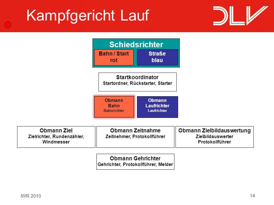 14 IWR 2010 Schiedsrichter Bahn / Start rot Straße blau Startkoordinator Startordner, Rückstarter, Starter Obmann Zeitnahme Zeitnehmer, Protokollführe