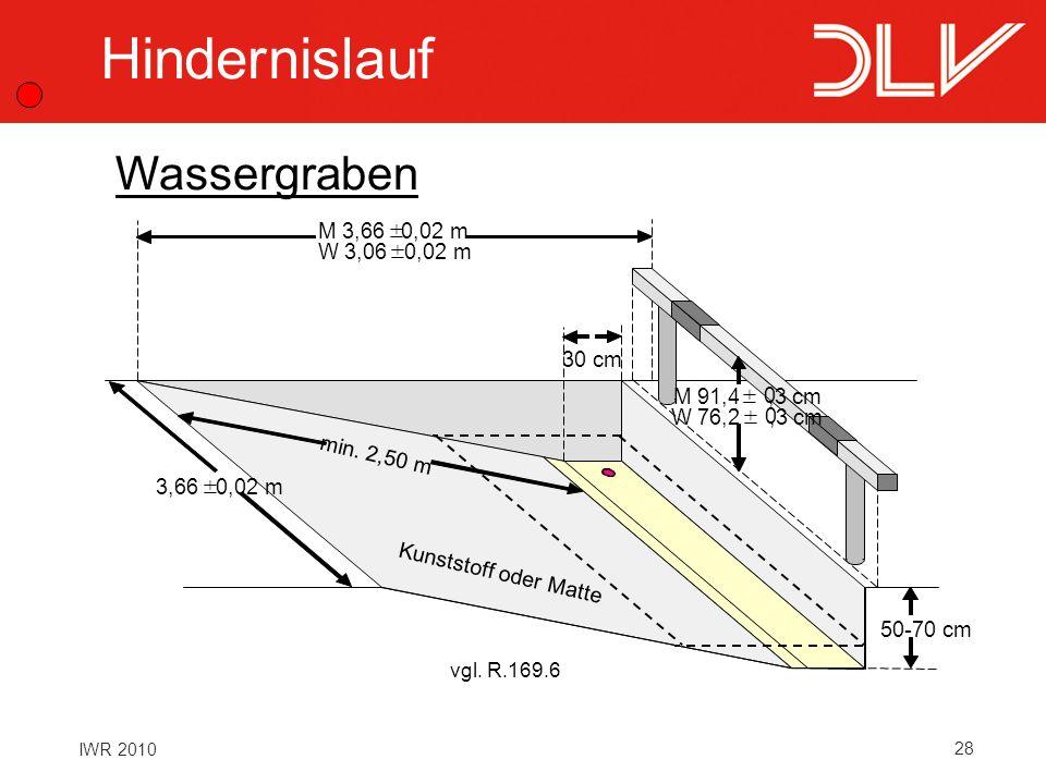 28 IWR 2010 Hindernislauf Wassergraben 50-70 cm M 91,4± 0,3 cm W 76,2± 0,3 cm 30 cm M 3,66± 0,02 m W 3,06± 0,02 m 3,66± 0,02 m Kunststoff oder Matte m