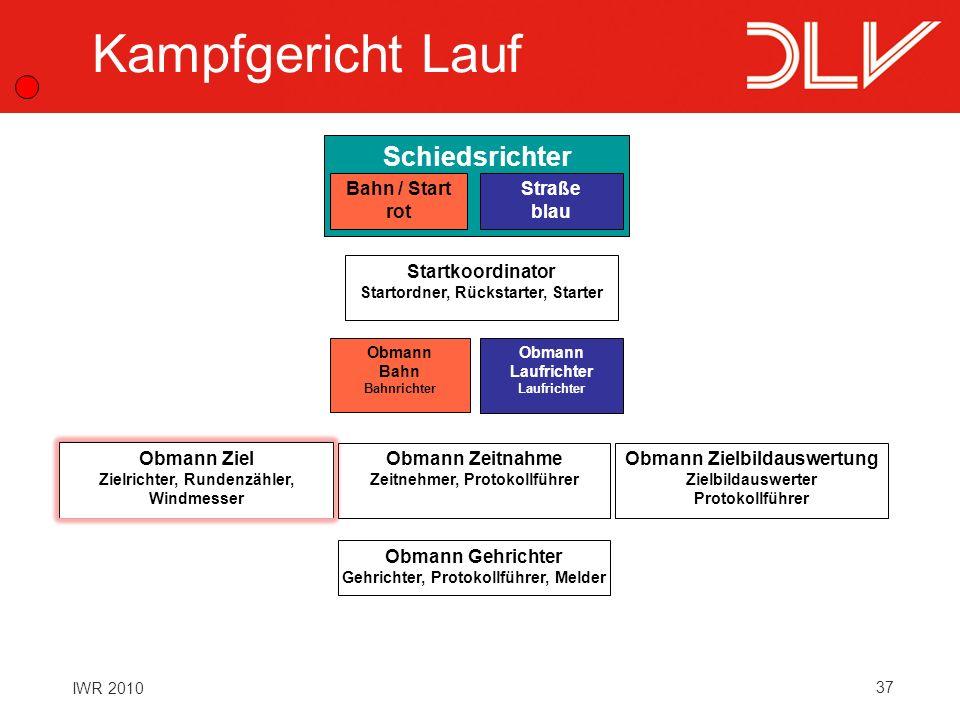37 IWR 2010 Schiedsrichter Bahn / Start rot Straße blau Startkoordinator Startordner, Rückstarter, Starter Obmann Zeitnahme Zeitnehmer, Protokollführe