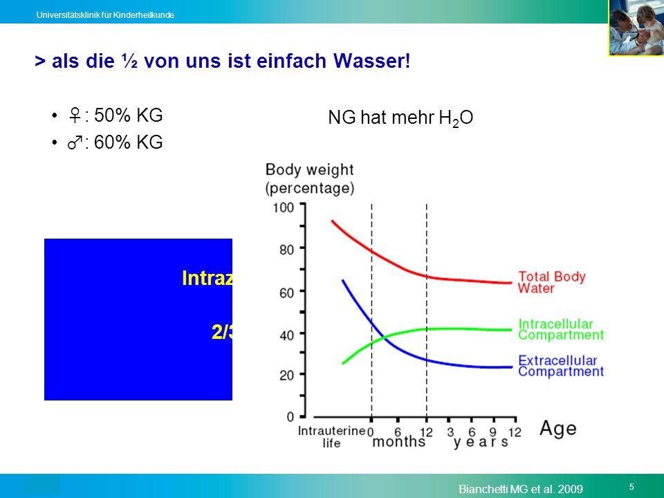 Text5 Universitätsklinik für Kinderheilkunde > als die ½ von uns ist einfach Wasser! : 50% KG : 60% KG Intrazell.Extrazell. 2/3 1/3 NG hat mehr H 2 O