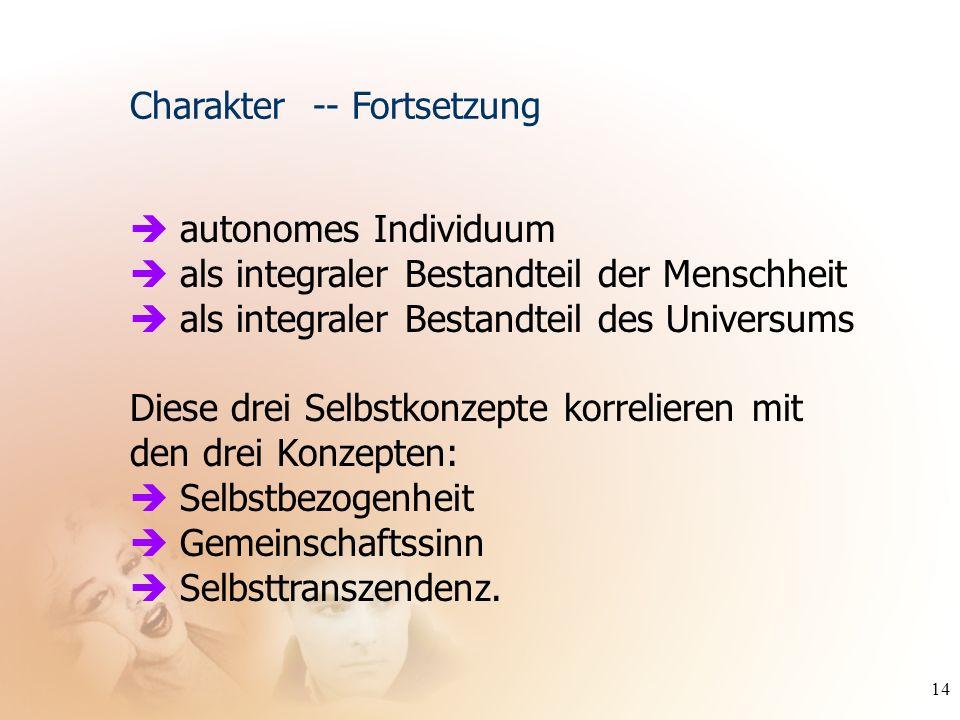 14 autonomes Individuum als integraler Bestandteil der Menschheit als integraler Bestandteil des Universums Diese drei Selbstkonzepte korrelieren mit