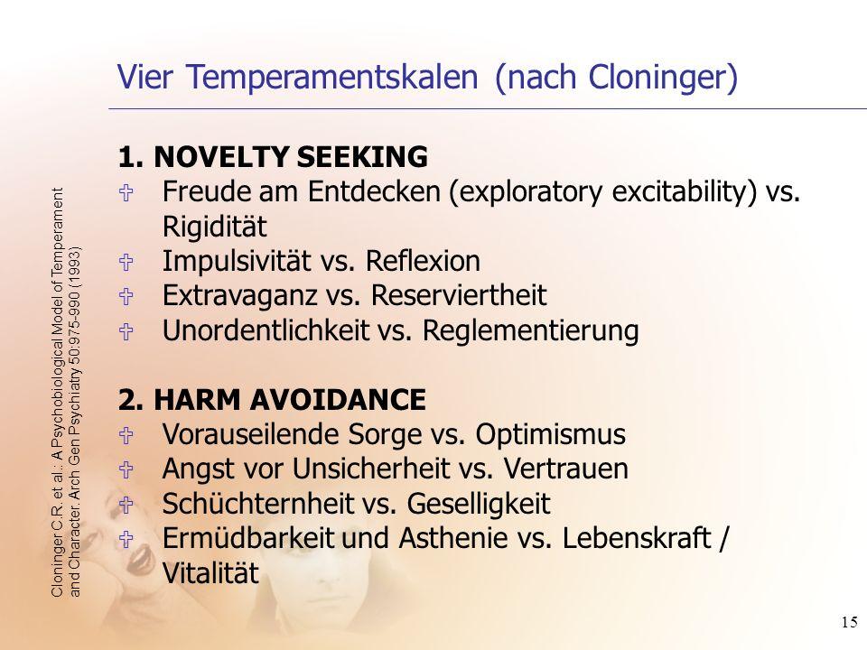 15 1. NOVELTY SEEKING U Freude am Entdecken (exploratory excitability) vs. Rigidität U Impulsivität vs. Reflexion U Extravaganz vs. Reserviertheit U U