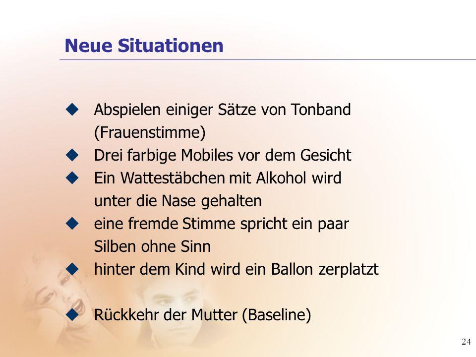 24 Abspielen einiger Sätze von Tonband (Frauenstimme) Drei farbige Mobiles vor dem Gesicht Ein Wattestäbchen mit Alkohol wird unter die Nase gehalten
