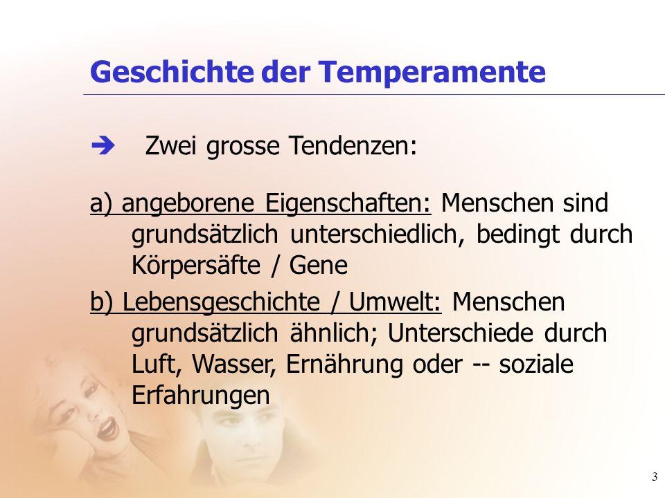 3 Geschichte der Temperamente a) angeborene Eigenschaften: Menschen sind grundsätzlich unterschiedlich, bedingt durch Körpersäfte / Gene b) Lebensgesc