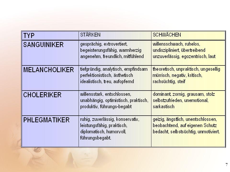 18 2.KOOPERATION (Gemeinschaftsgefühl) U Soziale Akzeptanz vs.