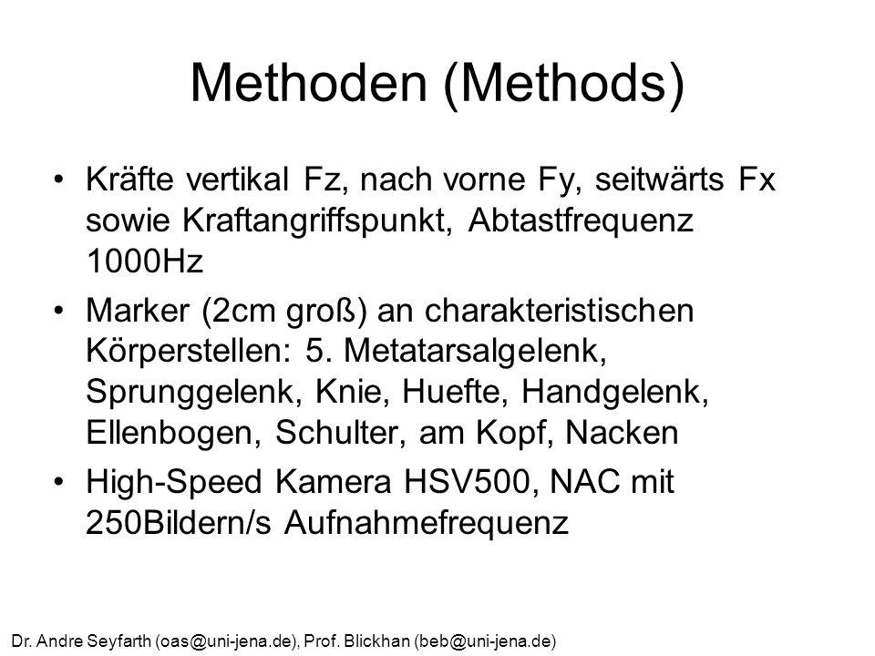 Dr.Andre Seyfarth (oas@uni-jena.de), Prof.