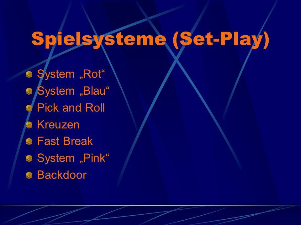 Spielsysteme (Set-Play) System Rot System Blau Pick and Roll Kreuzen Fast Break System Pink Backdoor