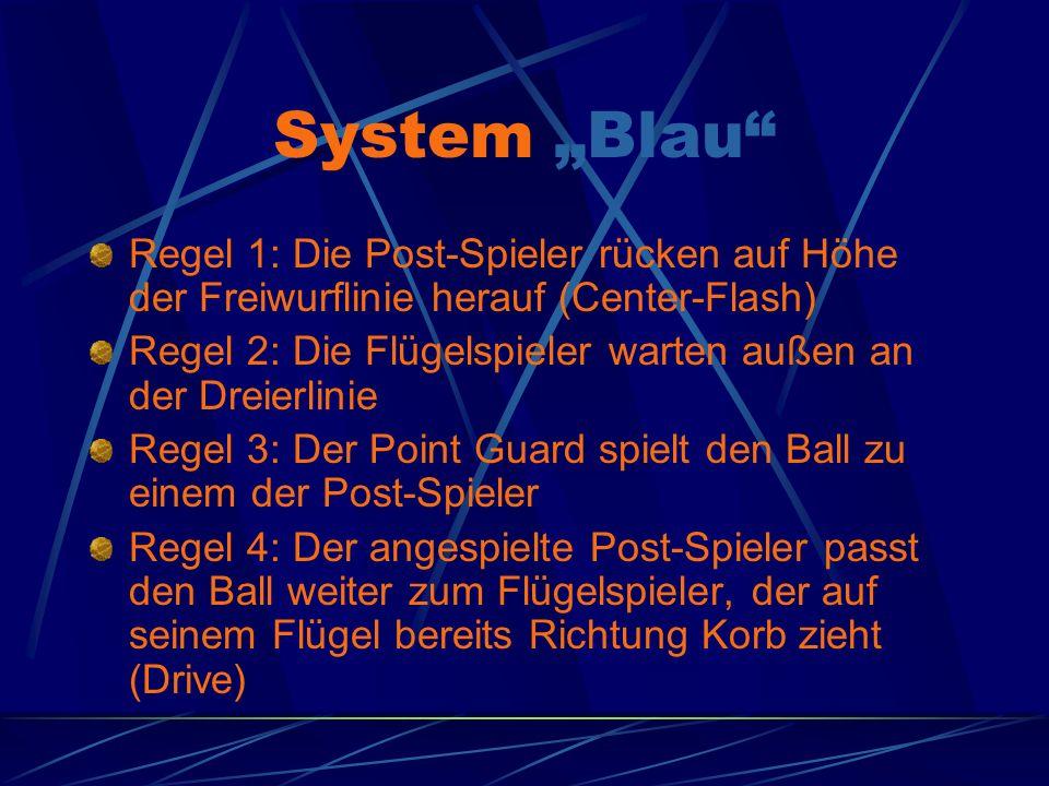 System Blau Regel 1: Die Post-Spieler rücken auf Höhe der Freiwurflinie herauf (Center-Flash) Regel 2: Die Flügelspieler warten außen an der Dreierlin