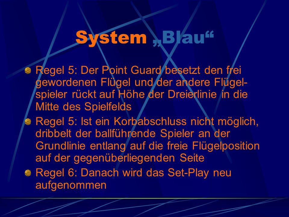 System Blau Regel 5: Der Point Guard besetzt den frei gewordenen Flügel und der andere Flügel- spieler rückt auf Höhe der Dreierlinie in die Mitte des Spielfelds Regel 5: Ist ein Korbabschluss nicht möglich, dribbelt der ballführende Spieler an der Grundlinie entlang auf die freie Flügelposition auf der gegenüberliegenden Seite Regel 6: Danach wird das Set-Play neu aufgenommen