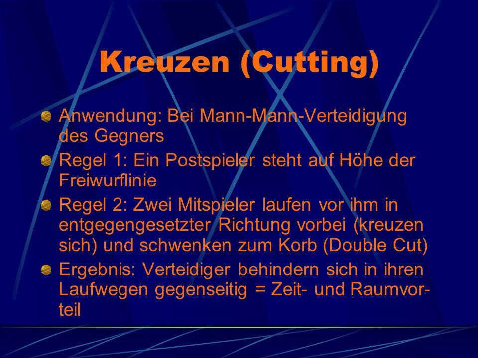 Kreuzen (Cutting) Anwendung: Bei Mann-Mann-Verteidigung des Gegners Regel 1: Ein Postspieler steht auf Höhe der Freiwurflinie Regel 2: Zwei Mitspieler