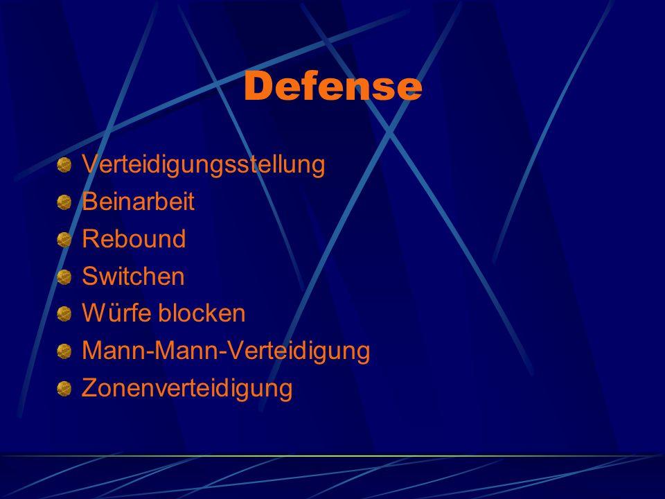 Defense Verteidigungsstellung Beinarbeit Rebound Switchen Würfe blocken Mann-Mann-Verteidigung Zonenverteidigung