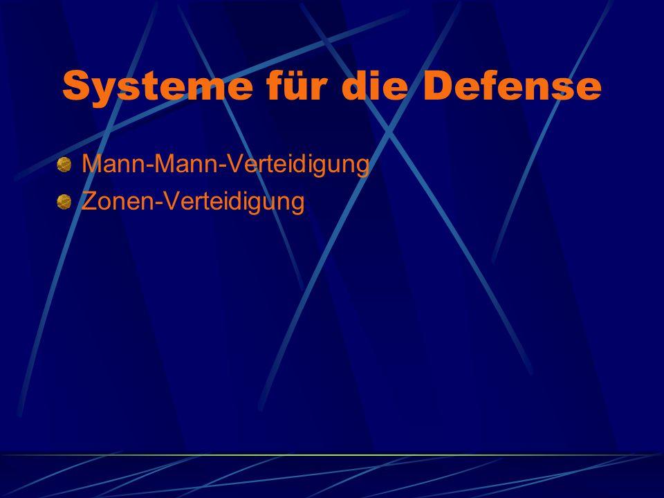 Systeme für die Defense Mann-Mann-Verteidigung Zonen-Verteidigung