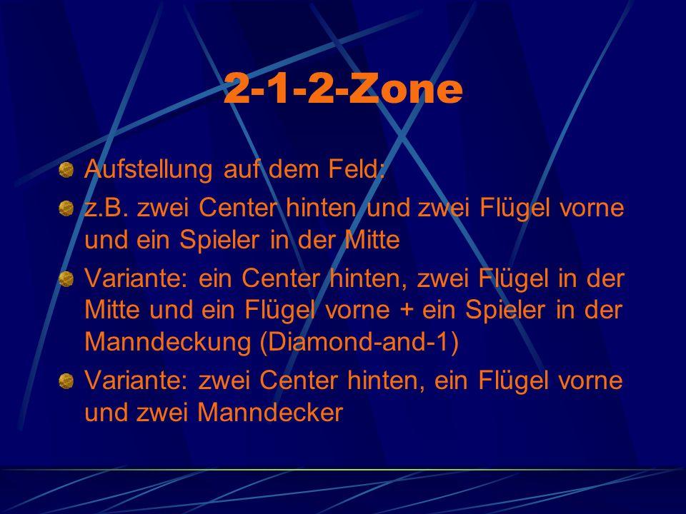 2-1-2-Zone Aufstellung auf dem Feld: z.B. zwei Center hinten und zwei Flügel vorne und ein Spieler in der Mitte Variante: ein Center hinten, zwei Flüg