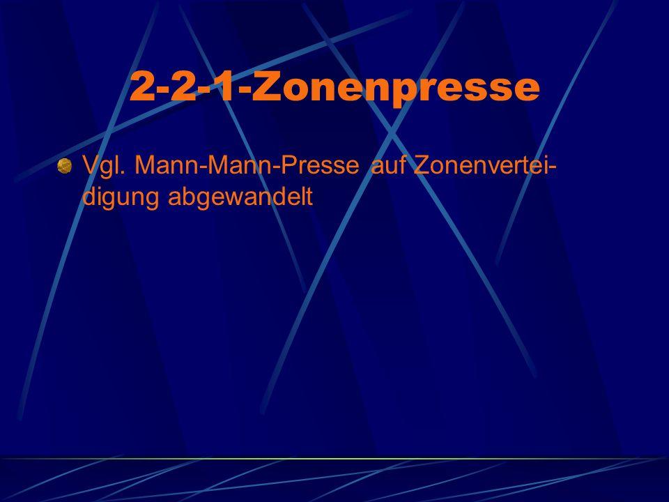 2-2-1-Zonenpresse Vgl. Mann-Mann-Presse auf Zonenvertei- digung abgewandelt