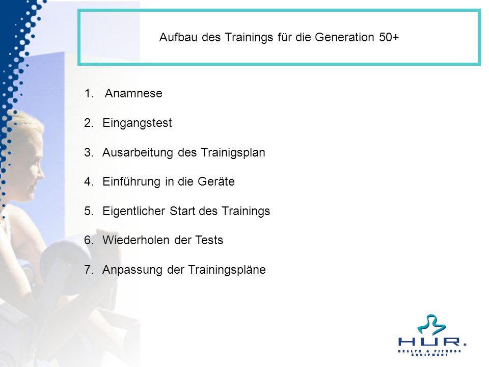 Aufbau des Trainings für die Generation 50+ 1. Anamnese 2.Eingangstest 3.Ausarbeitung des Trainigsplan 4.Einführung in die Geräte 5.Eigentlicher Start
