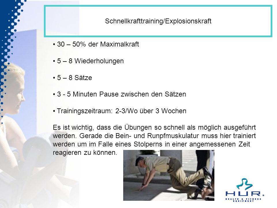 Schnellkrafttraining/Explosionskraft 30 – 50% der Maximalkraft 5 – 8 Wiederholungen 5 – 8 Sätze 3 - 5 Minuten Pause zwischen den Sätzen Trainingszeitr
