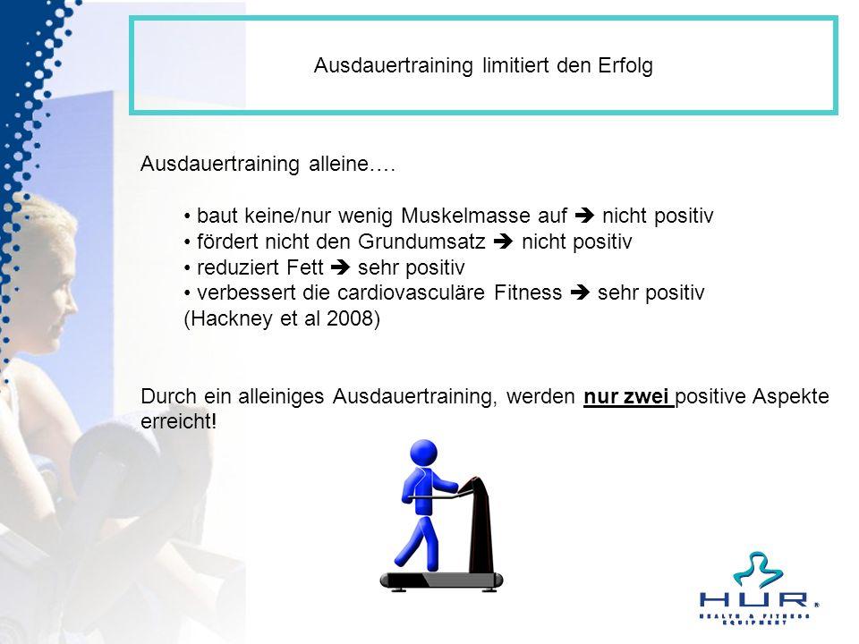 Ausdauertraining limitiert den Erfolg Ausdauertraining alleine…. baut keine/nur wenig Muskelmasse auf nicht positiv fördert nicht den Grundumsatz nich