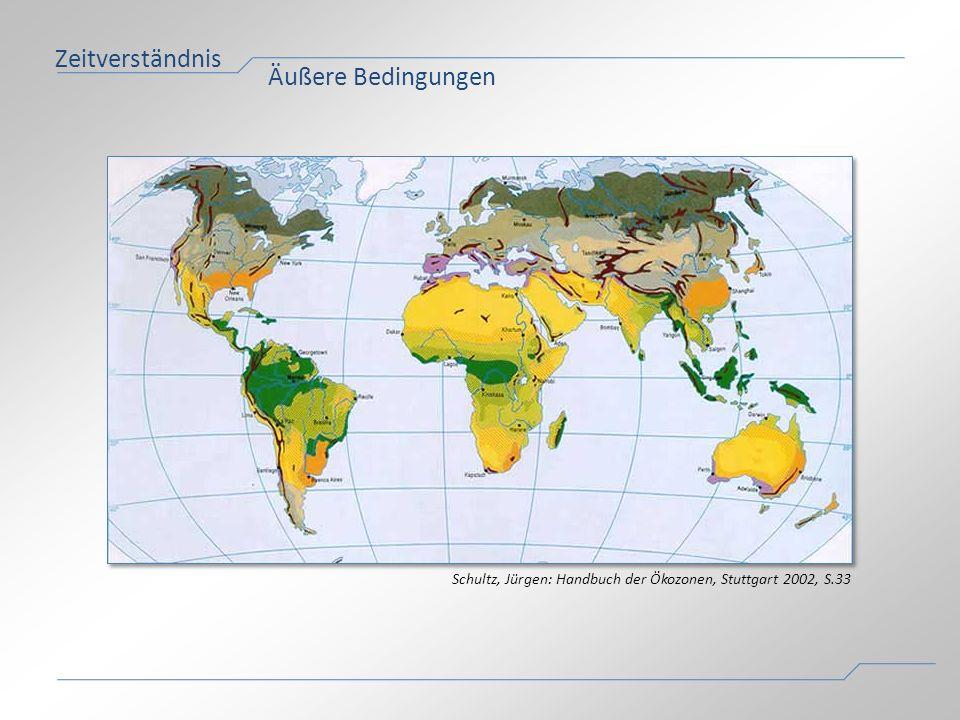 Zeitverständnis Äußere Bedingungen Schultz, Jürgen: Handbuch der Ökozonen, Stuttgart 2002, S.33